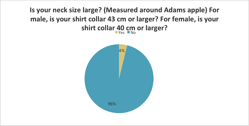 Neck size or collar size