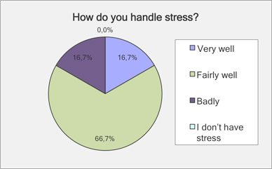 How do you handle stress